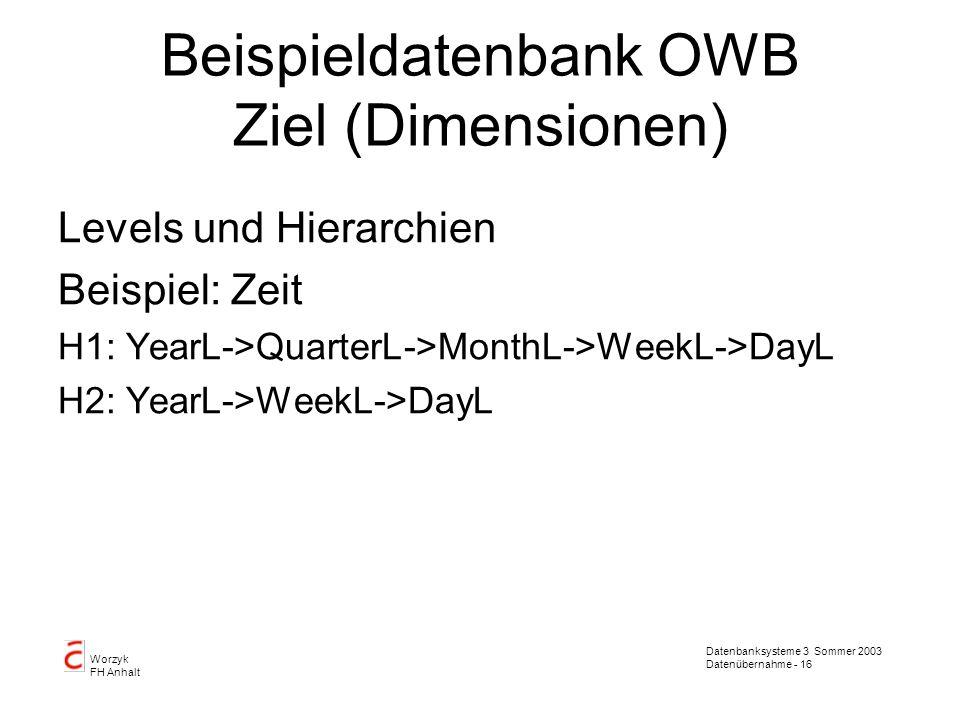 Datenbanksysteme 3 Sommer 2003 Datenübernahme - 16 Worzyk FH Anhalt Beispieldatenbank OWB Ziel (Dimensionen) Levels und Hierarchien Beispiel: Zeit H1: