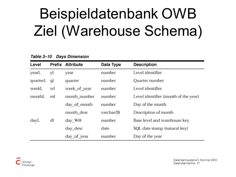 Datenbanksysteme 3 Sommer 2003 Datenübernahme - 17 Worzyk FH Anhalt Beispieldatenbank OWB Ziel (Warehouse Schema)
