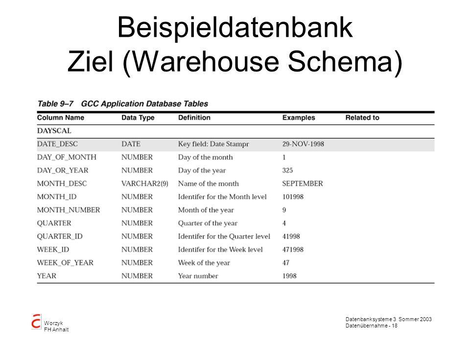 Datenbanksysteme 3 Sommer 2003 Datenübernahme - 18 Worzyk FH Anhalt Beispieldatenbank Ziel (Warehouse Schema)