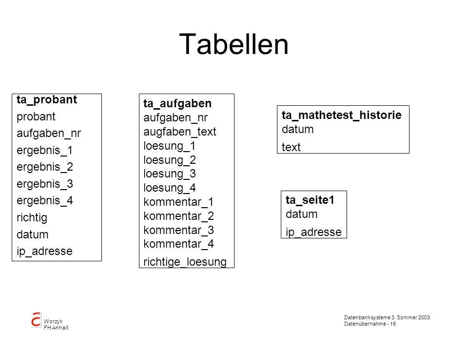 Datenbanksysteme 3 Sommer 2003 Datenübernahme - 19 Worzyk FH Anhalt Tabellen ta_probant probant aufgaben_nr ergebnis_1 ergebnis_2 ergebnis_3 ergebnis_