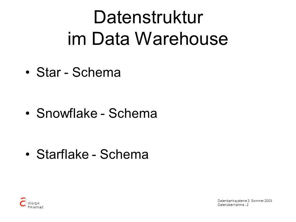 Datenbanksysteme 3 Sommer 2003 Datenübernahme - 2 Worzyk FH Anhalt Datenstruktur im Data Warehouse Star - Schema Snowflake - Schema Starflake - Schema