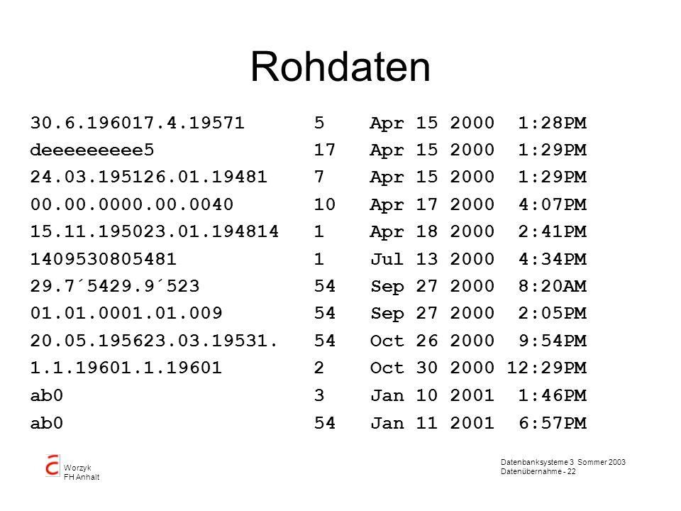 Datenbanksysteme 3 Sommer 2003 Datenübernahme - 22 Worzyk FH Anhalt Rohdaten 30.6.196017.4.19571 5Apr 15 2000 1:28PM deeeeeeeee5 17Apr 15 2000 1:29PM