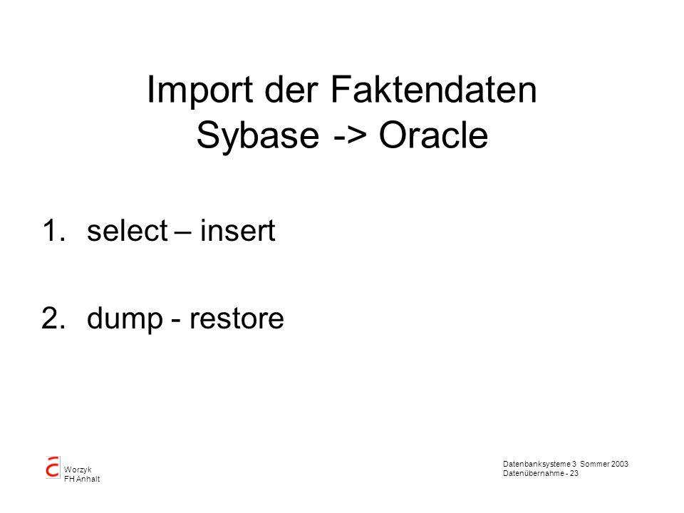 Datenbanksysteme 3 Sommer 2003 Datenübernahme - 23 Worzyk FH Anhalt Import der Faktendaten Sybase -> Oracle 1.select – insert 2.dump - restore