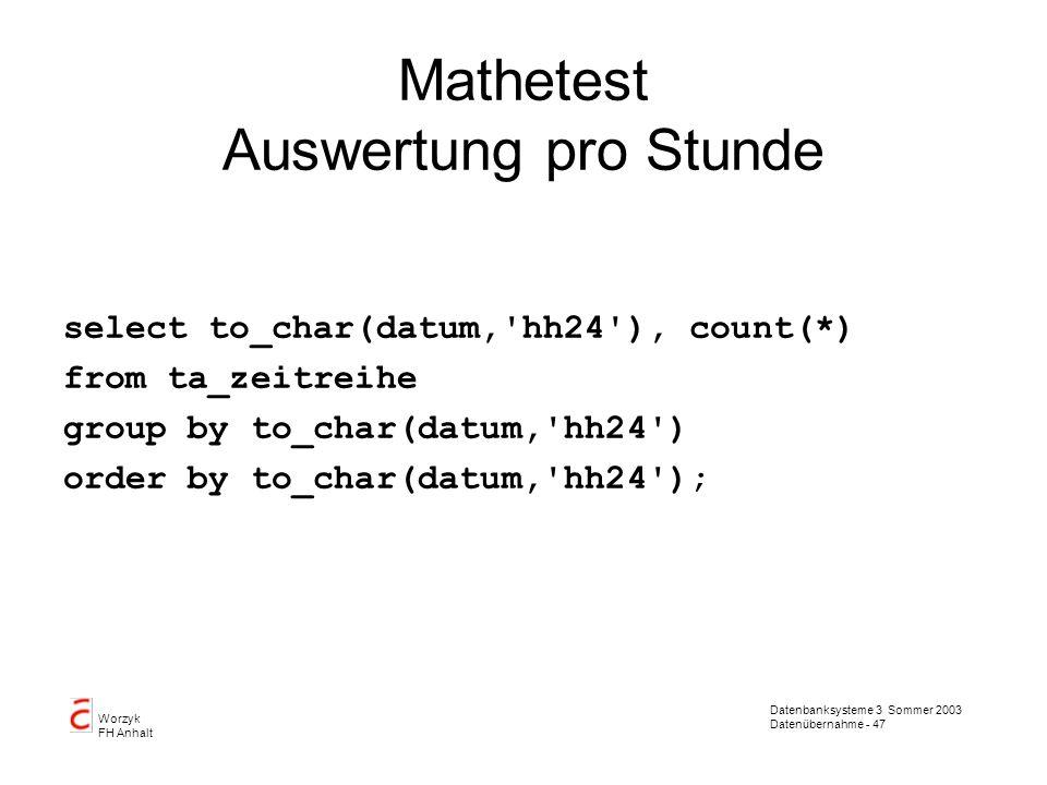 Datenbanksysteme 3 Sommer 2003 Datenübernahme - 47 Worzyk FH Anhalt Mathetest Auswertung pro Stunde select to_char(datum,'hh24'), count(*) from ta_zei