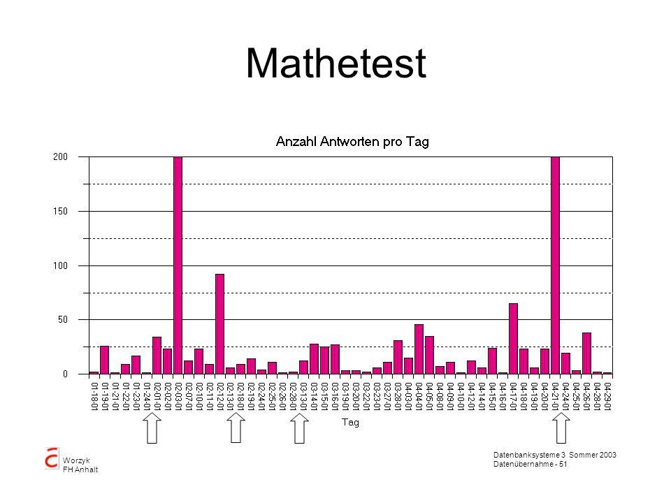 Datenbanksysteme 3 Sommer 2003 Datenübernahme - 51 Worzyk FH Anhalt Mathetest