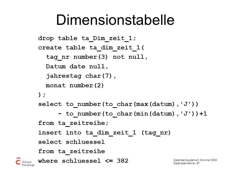 Datenbanksysteme 3 Sommer 2003 Datenübernahme - 67 Worzyk FH Anhalt Dimensionstabelle drop table ta_Dim_zeit_1; create table ta_dim_zeit_1( tag_nr num