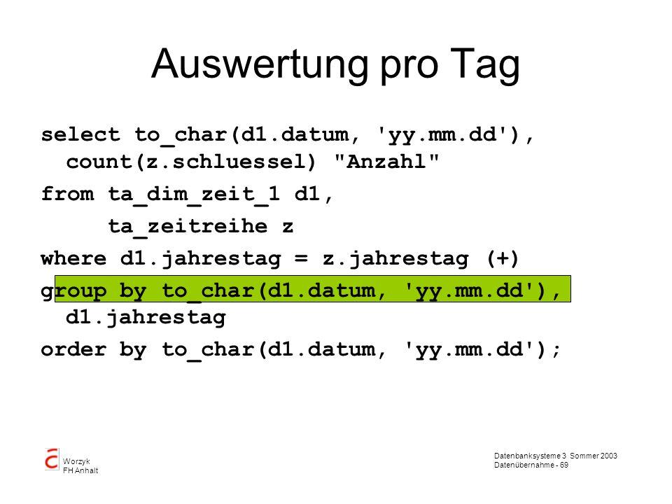 Datenbanksysteme 3 Sommer 2003 Datenübernahme - 69 Worzyk FH Anhalt Auswertung pro Tag select to_char(d1.datum, 'yy.mm.dd'), count(z.schluessel)