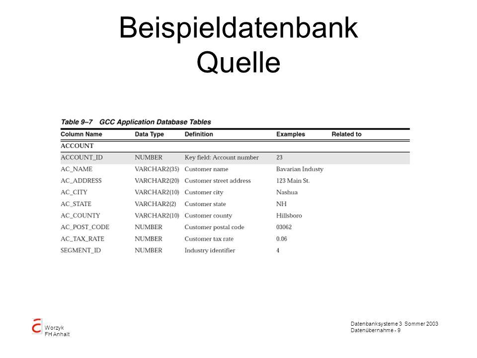 Datenbanksysteme 3 Sommer 2003 Datenübernahme - 9 Worzyk FH Anhalt Beispieldatenbank Quelle