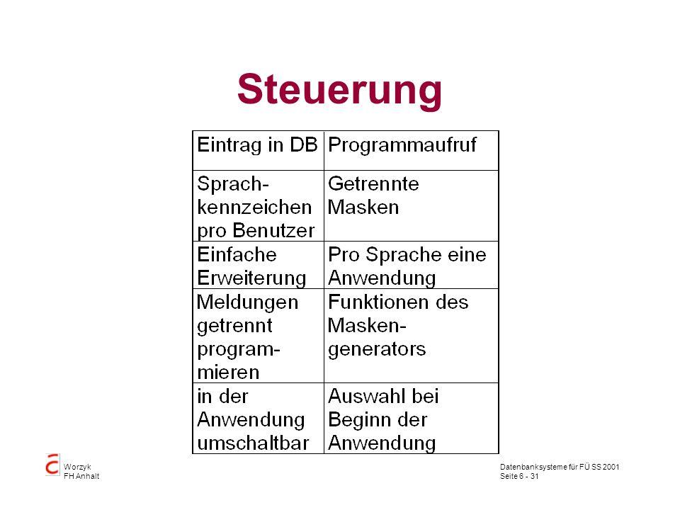 Datenbanksysteme für FÜ SS 2001 Seite 6 - 31 Worzyk FH Anhalt Steuerung
