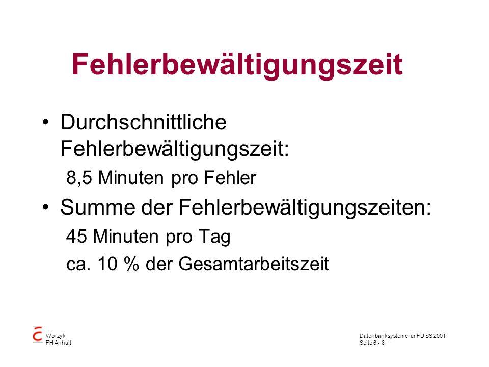 Datenbanksysteme für FÜ SS 2001 Seite 6 - 9 Worzyk FH Anhalt Funktions- und Nutzungsprobleme Fehlerart% Funktionsprobleme = 16,8 Handlungsblockade1,5 Handlungswiederholung2,1 Handlungsunterbrechung2,3 Handlungsumweg10,9 Nutzungsprobleme = 81,0 Wissensfehler9,5 Denkfehler10,3 Merk-/Vergessensfehler4,7 Urteilsfehler2,0 Gewohnheitsfehler8,8 Unterlassensfehler9,4 Erkennensfehler3,7 Bewegungsfehler16,6 Ineffizienz / Wissen8,9 Ineffizienz / Gewohnheit7,1 Interaktionsproblem = 2,1