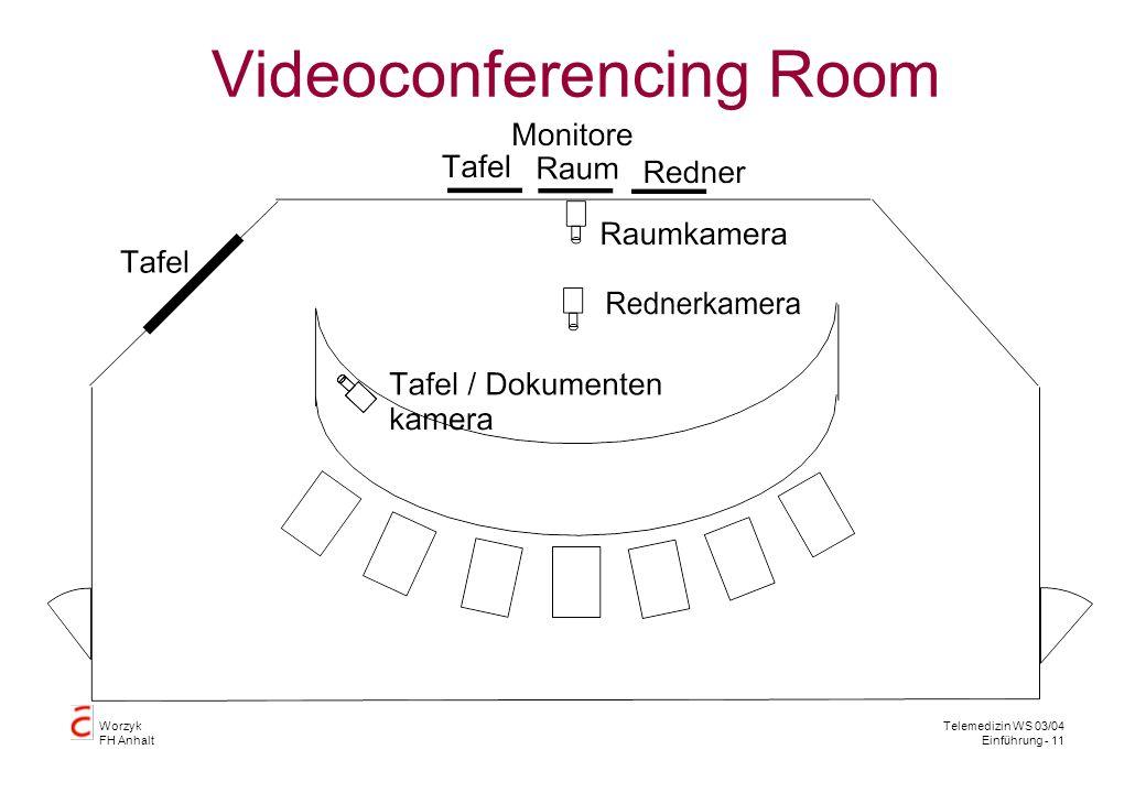 Worzyk FH Anhalt Telemedizin WS 03/04 Einführung - 11 Videoconferencing Room