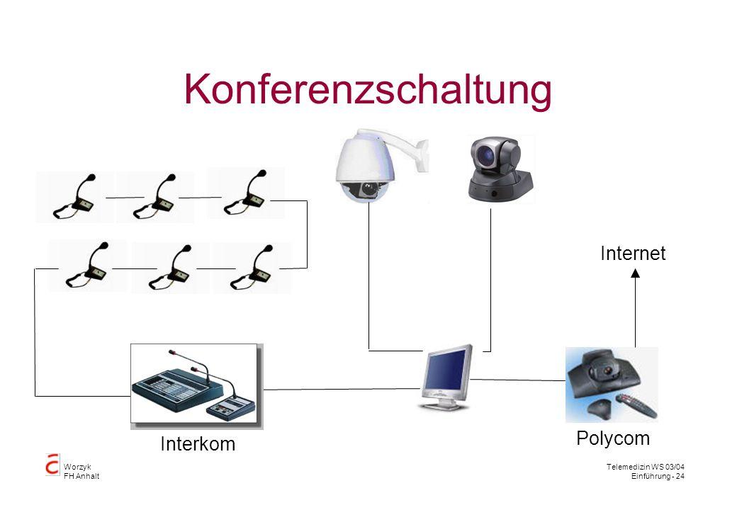 Worzyk FH Anhalt Telemedizin WS 03/04 Einführung - 24 Konferenzschaltung Interkom Polycom Internet