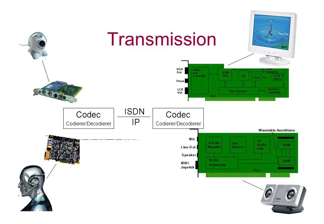 Worzyk FH Anhalt Telemedizin WS 03/04 Einführung - 5 Transmission Codec Codierer/Decodierer Codec Codierer/Decodierer ISDN IP