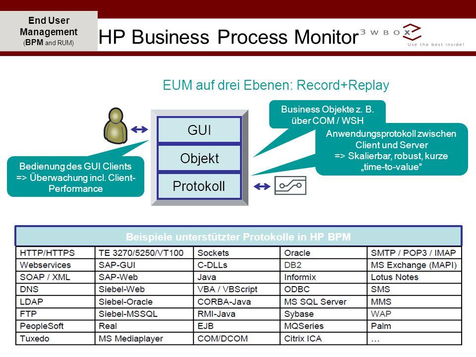 © 2007 3wBox GmbH, Badstraße 5, 90402 Nürnberg 10 End User Management ( BPM and RUM) HP Business Process Monitor Beispiele unterstützter Protokolle in