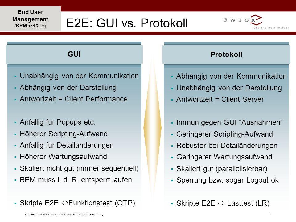 © 2007 3wBox GmbH, Badstraße 5, 90402 Nürnberg 11 End User Management ( BPM and RUM) E2E: GUI vs. Protokoll Unabhängig von der Kommunikation Abhängig