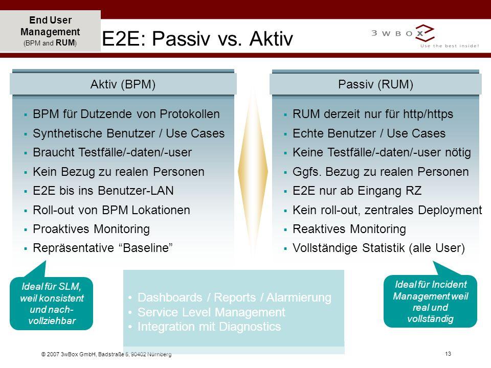 © 2007 3wBox GmbH, Badstraße 5, 90402 Nürnberg 13 End User Management (BPM and RUM ) E2E: Passiv vs. Aktiv BPM für Dutzende von Protokollen Synthetisc