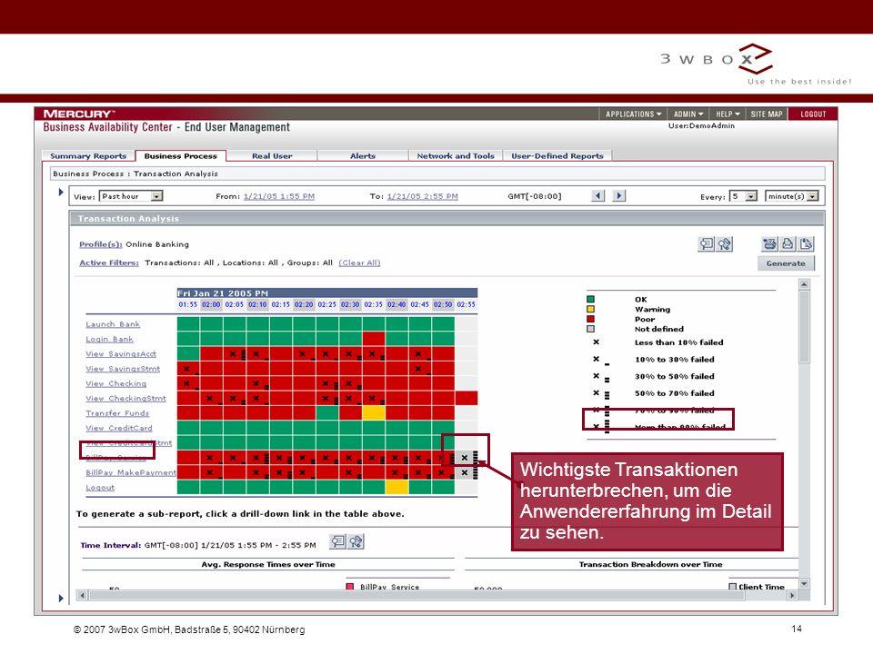 © 2007 3wBox GmbH, Badstraße 5, 90402 Nürnberg 14 Wichtigste Transaktionen herunterbrechen, um die Anwendererfahrung im Detail zu sehen.