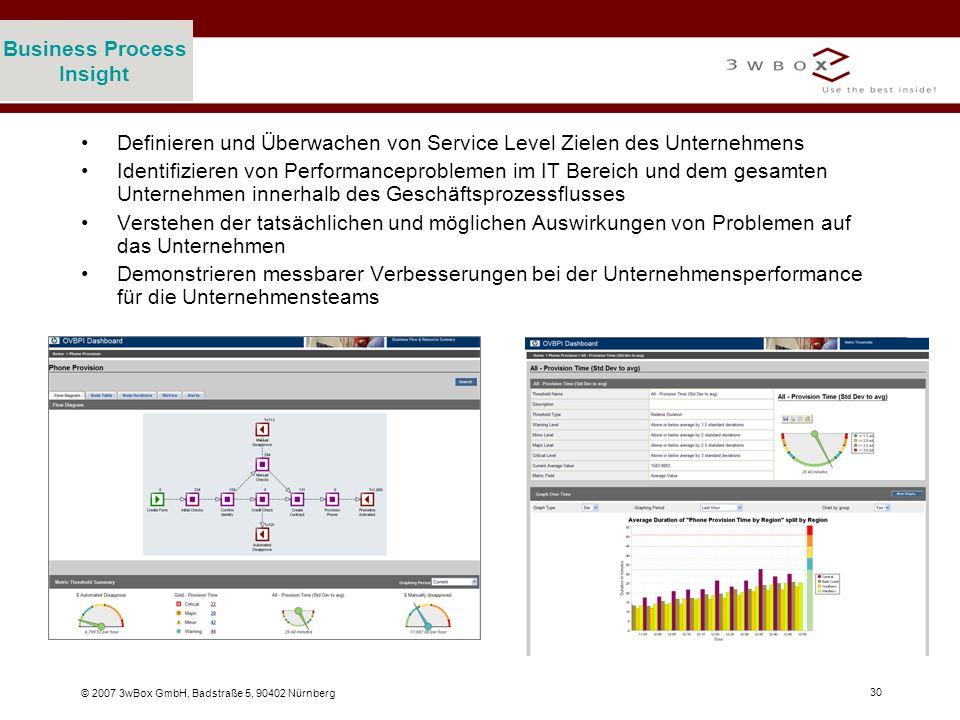 © 2007 3wBox GmbH, Badstraße 5, 90402 Nürnberg 30 Business Process Insight Definieren und Überwachen von Service Level Zielen des Unternehmens Identif