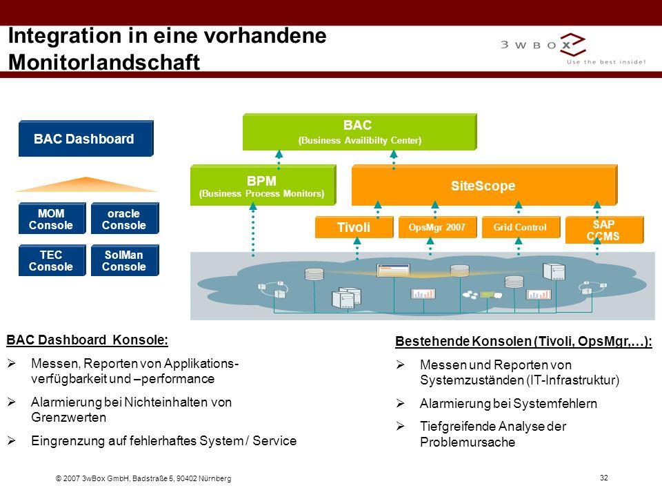 © 2007 3wBox GmbH, Badstraße 5, 90402 Nürnberg 32 Integration in eine vorhandene Monitorlandschaft Tivoli OpsMgr 2007 Grid Control SAP CCMS SiteScope