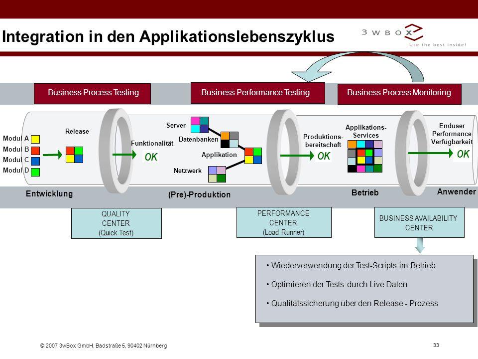 © 2007 3wBox GmbH, Badstraße 5, 90402 Nürnberg 33 Modul A Modul B Modul C Modul D Release Betrieb (Pre)-Produktion Anwender Entwicklung Integration in