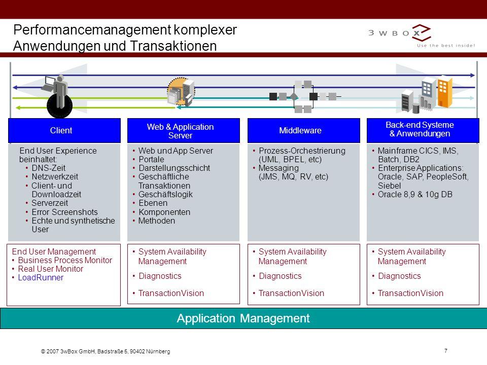 7 Performancemanagement komplexer Anwendungen und Transaktionen End User Experience beinhaltet: DNS-Zeit Netzwerkzeit Client- und Downloadzeit Serverz