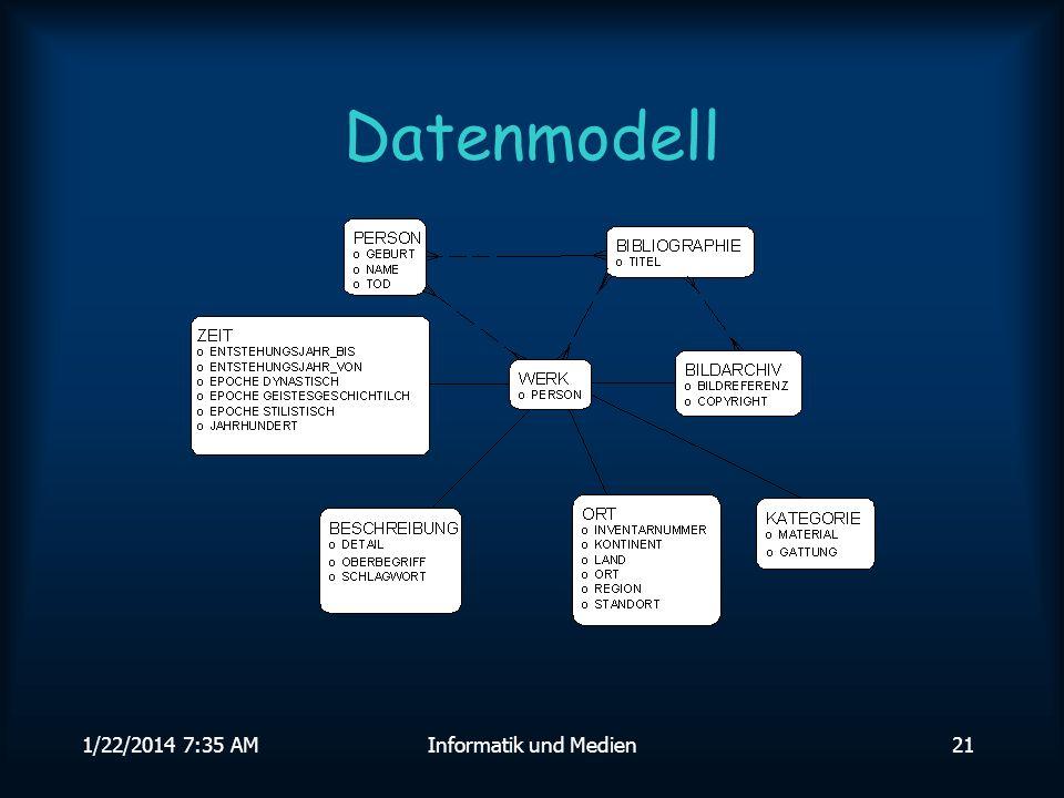 1/22/2014 7:36 AMInformatik und Medien21 Datenmodell