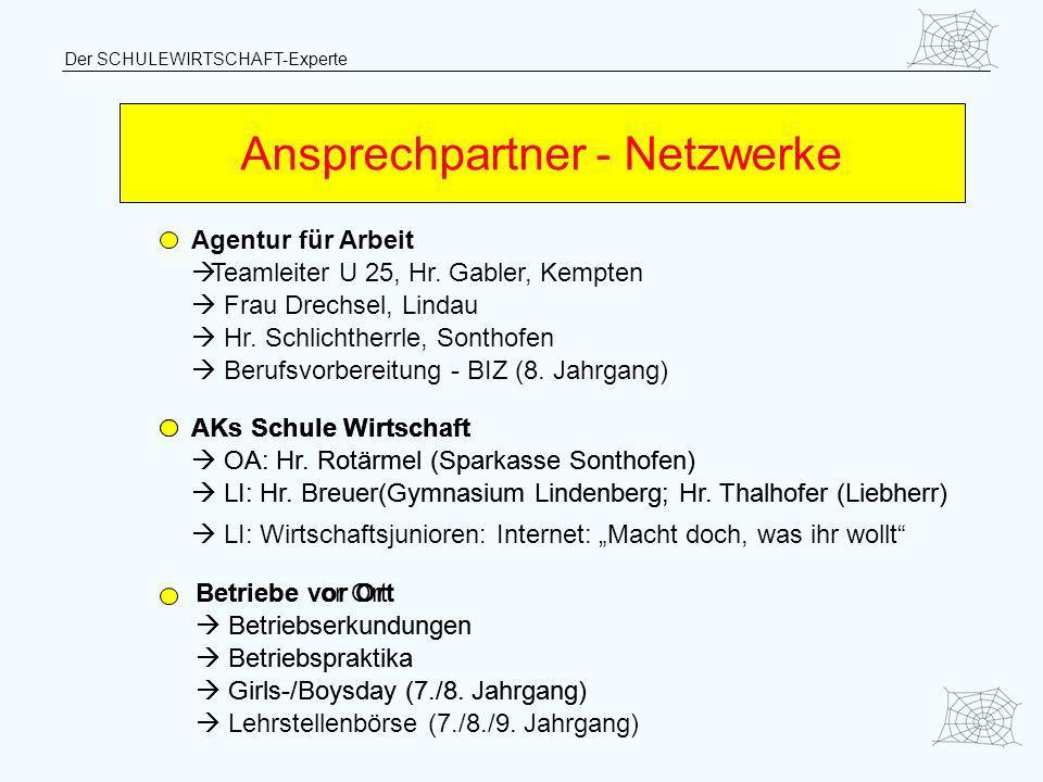 Der SCHULEWIRTSCHAFT-Experte Ansprechpartner - Netzwerke Agentur für Arbeit Teamleiter U 25, Hr. Gabler, Kempten Frau Drechsel, Lindau Hr. Schlichther