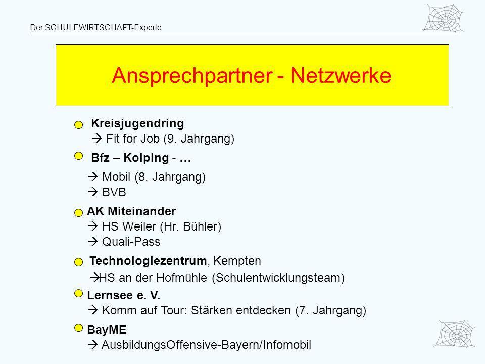 Der SCHULEWIRTSCHAFT-Experte Ansprechpartner - Netzwerke Kreisjugendring Fit for Job (9. Jahrgang) Lernsee e. V. Komm auf Tour: Stärken entdecken (7.