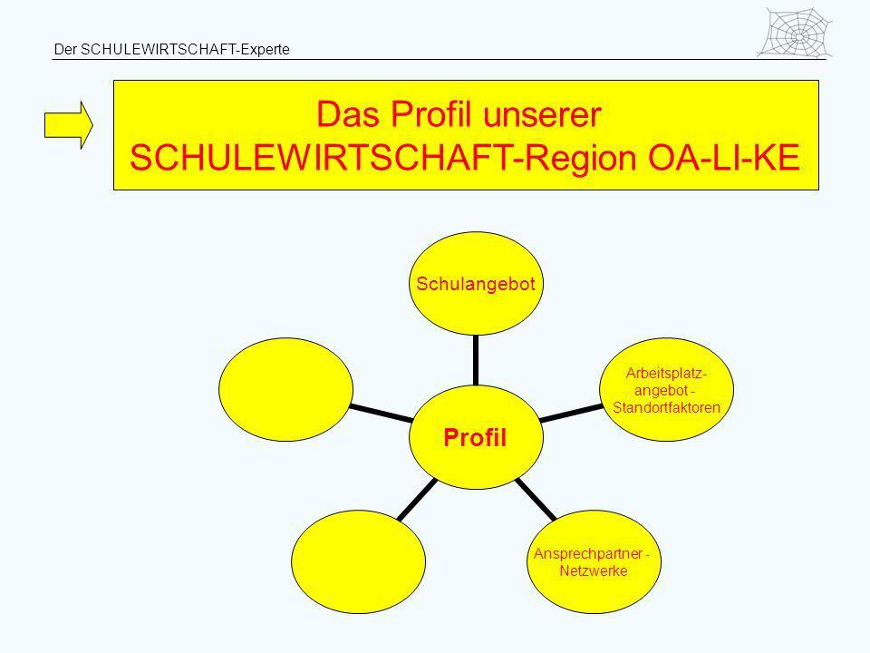 Der SCHULEWIRTSCHAFT-Experte Das Profil unserer SCHULEWIRTSCHAFT-Region OA-LI-KE Profil Schulangebot Arbeitsplatz- angebot - Standortfaktoren Ansprech
