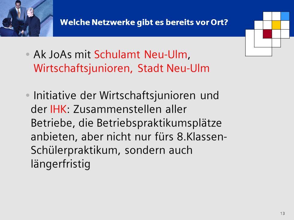 13 Welche Netzwerke gibt es bereits vor Ort? Ak JoAs mit Schulamt Neu-Ulm, Wirtschaftsjunioren, Stadt Neu-Ulm Initiative der Wirtschaftsjunioren und d