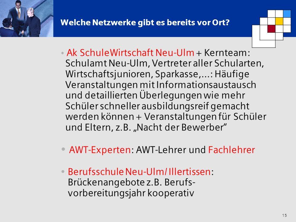 15 Welche Netzwerke gibt es bereits vor Ort? Ak SchuleWirtschaft Neu-Ulm + Kernteam: Schulamt Neu-Ulm, Vertreter aller Schularten, Wirtschaftsjunioren