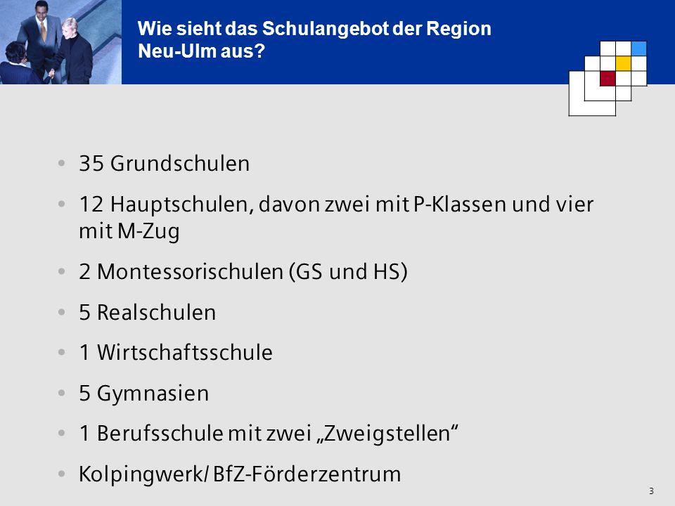 3 Wie sieht das Schulangebot der Region Neu-Ulm aus? 35 Grundschulen 12 Hauptschulen, davon zwei mit P-Klassen und vier mit M-Zug 2 Montessorischulen