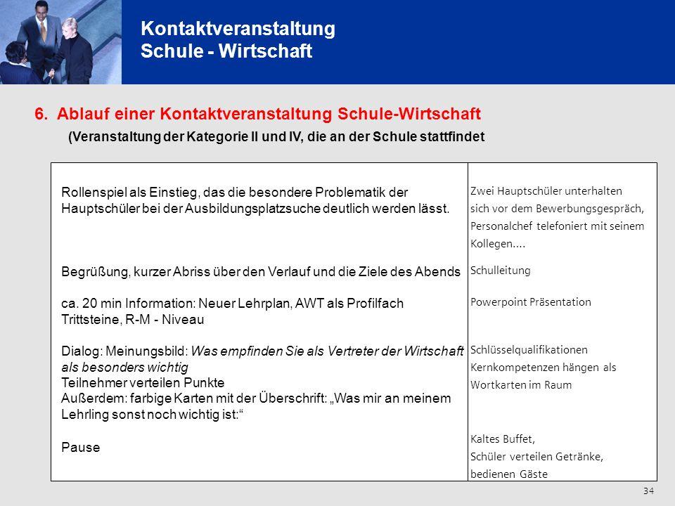 34 Kontaktveranstaltung Schule - Wirtschaft 6. Ablauf einer Kontaktveranstaltung Schule-Wirtschaft (Veranstaltung der Kategorie II und IV, die an der