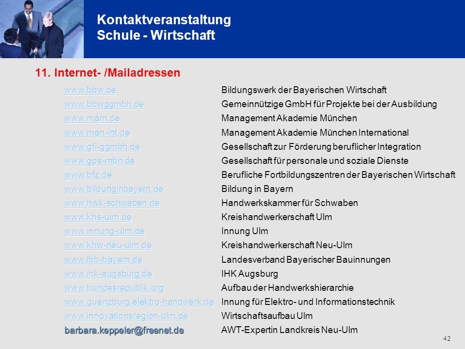 42 11. Internet- /Mailadressen www.bbw.de www.bbwggmbh.de www.mam.de www.man-int.de www.gfi-ggmbh.de www.gps-mbh.de www.bfz.de www.bildunginbayern.de