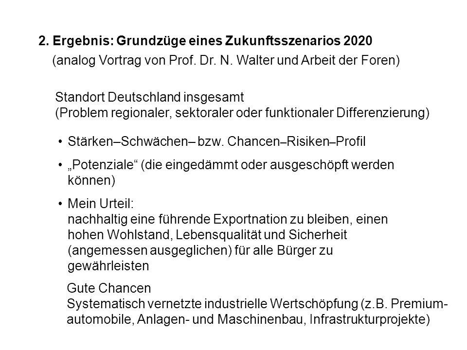 2. Ergebnis: Grundzüge eines Zukunftsszenarios 2020 (analog Vortrag von Prof. Dr. N. Walter und Arbeit der Foren) Standort Deutschland insgesamt (Prob