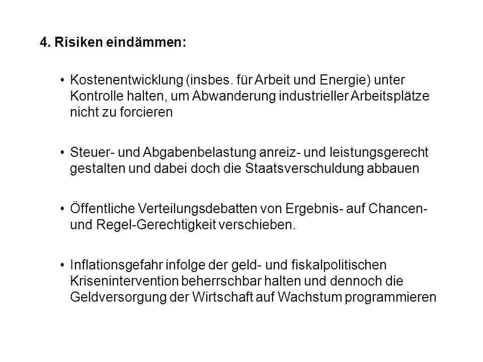 4. Risiken eindämmen: Kostenentwicklung (insbes. für Arbeit und Energie) unter Kontrolle halten, um Abwanderung industrieller Arbeitsplätze nicht zu f