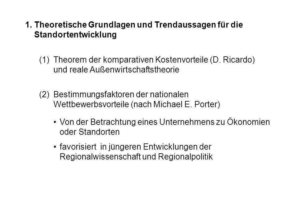 1. Theoretische Grundlagen und Trendaussagen für die Standortentwicklung (1)Theorem der komparativen Kostenvorteile (D. Ricardo) und reale Außenwirtsc