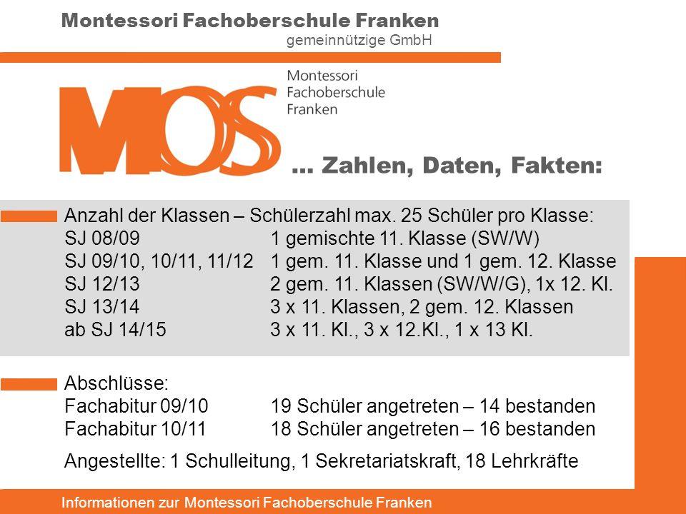 Informationen zur Montessori Fachoberschule Franken Montessori Fachoberschule Franken gemeinnützige GmbH … Zahlen, Daten, Fakten: Anzahl der Klassen –
