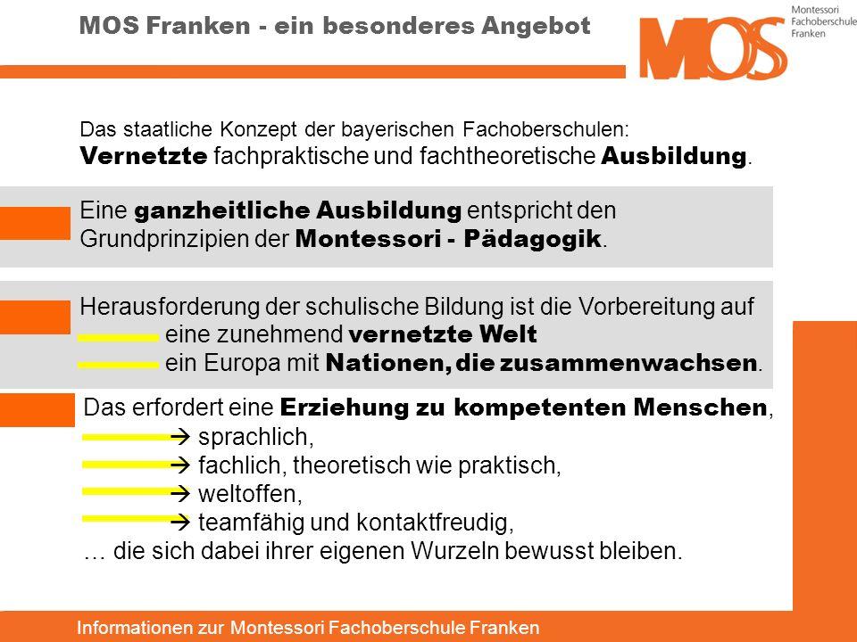 Informationen zur Montessori Fachoberschule Franken MOS Franken - ein besonderes Angebot Das staatliche Konzept der bayerischen Fachoberschulen: Verne