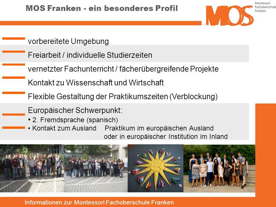 Informationen zur Montessori Fachoberschule Franken MOS Franken - ein besonderes Profil vorbereitete Umgebung Freiarbeit / individuelle Studierzeiten