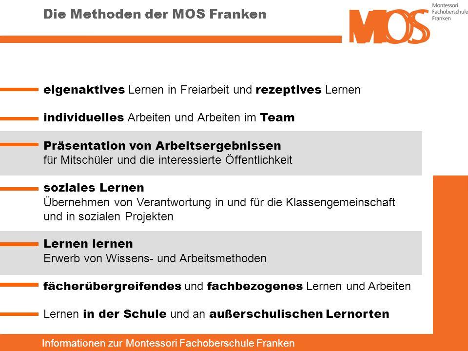 Informationen zur Montessori Fachoberschule Franken Die Methoden der MOS Franken eigenaktives Lernen in Freiarbeit und rezeptives Lernen individuelles