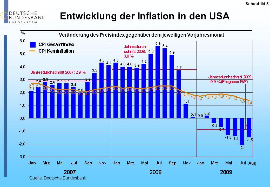 Schaubild 9 Geldmengen M1 und M3 Saisonbereinigt, Veränderung gegenüber Vorjahr Quelle: EZB, Deutsche Bundesbank