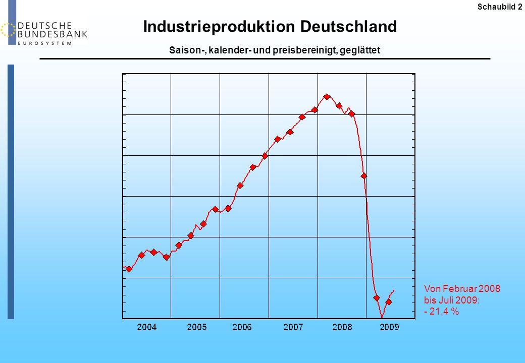 Reales Bruttoinlandsprodukt in Deutschland Saisonbereinigter Verlauf Schaubild 3 *) Ursprungswerte, Veränderung gegenüber Vorjahr in %.