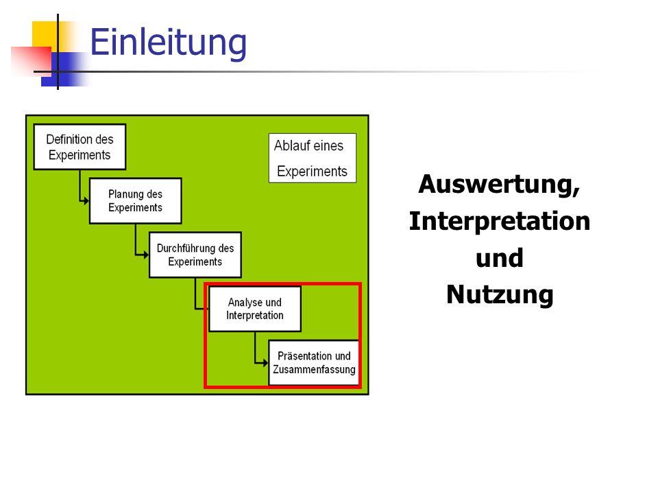 Einleitung 1. Vorbereitung 2. Ausführung 3. Überwachung