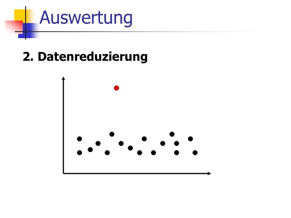 Auswertung 1. Deskriptive Statistiken