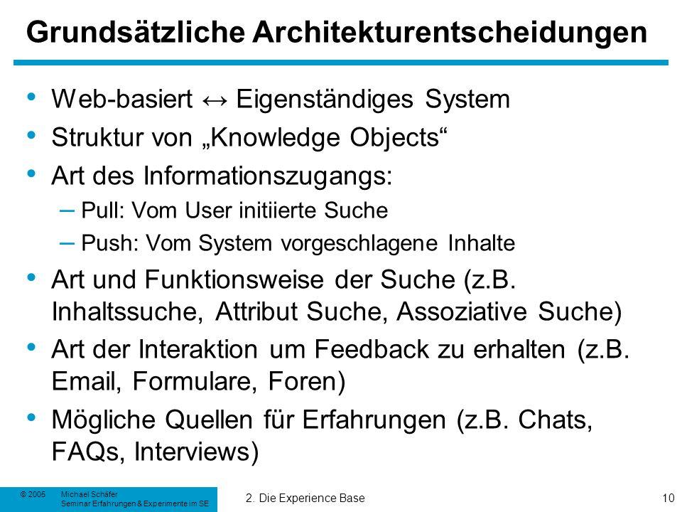 © 2005Michael Schäfer Seminar Erfahrungen & Experimente im SE 2.