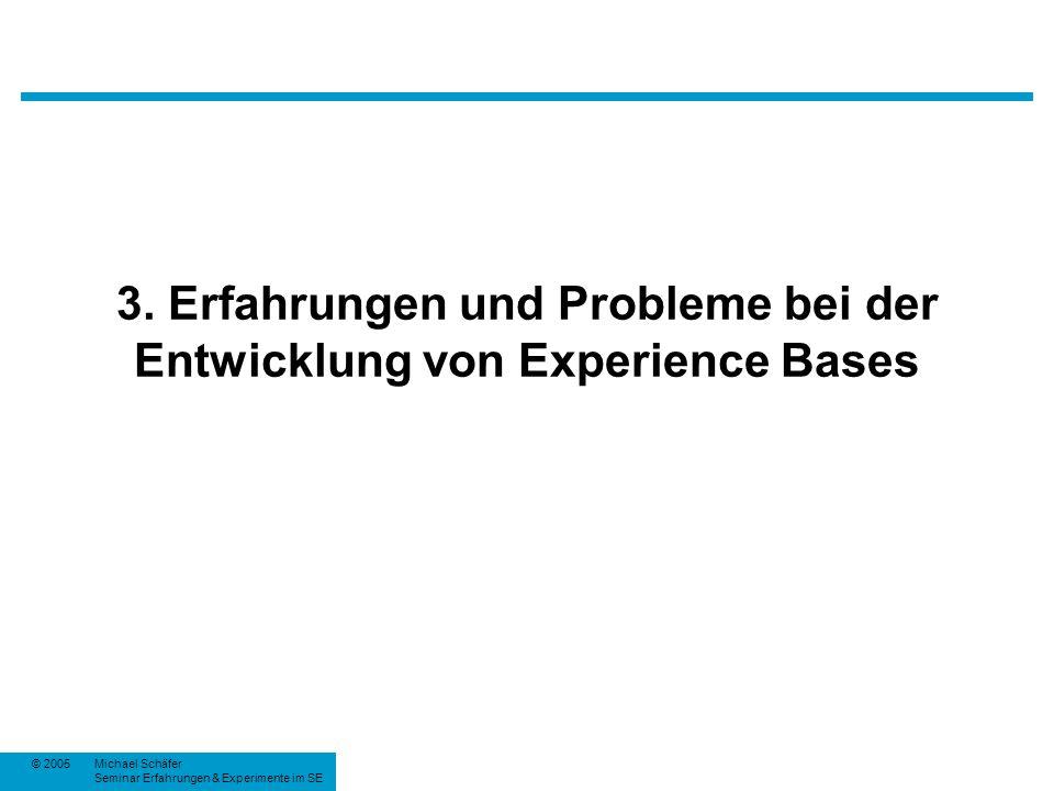 © 2005Michael Schäfer Seminar Erfahrungen & Experimente im SE 3.