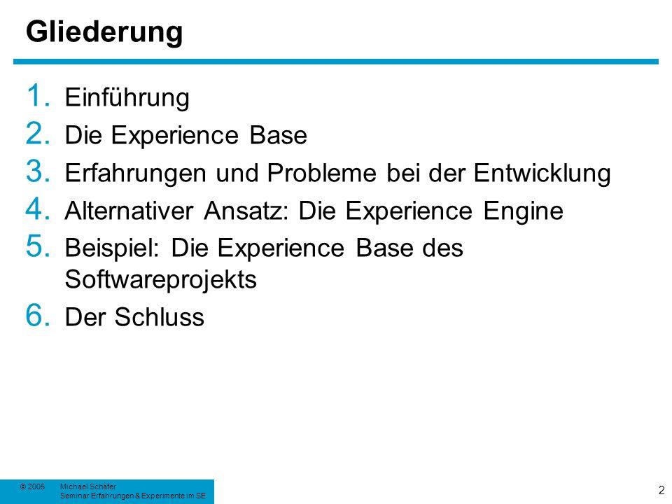 © 2005Michael Schäfer Seminar Erfahrungen & Experimente im SE 5.