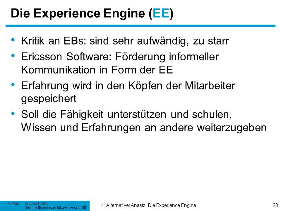 © 2005Michael Schäfer Seminar Erfahrungen & Experimente im SE 4.