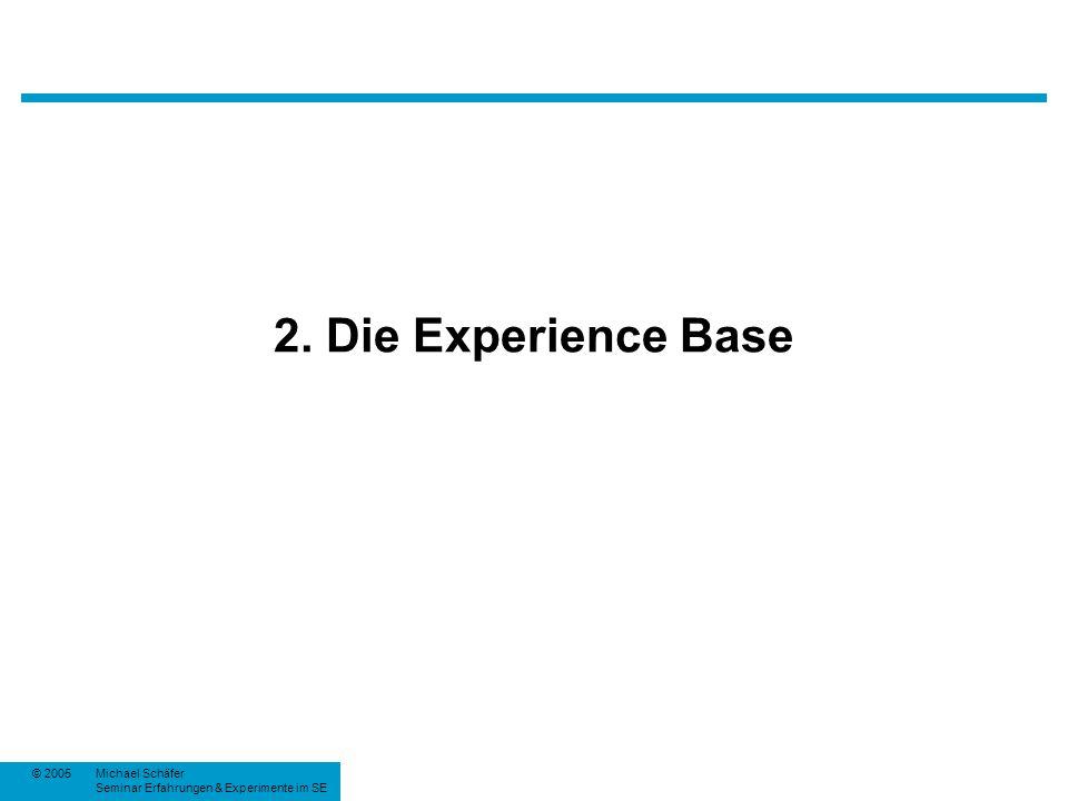 © 2005Michael Schäfer Seminar Erfahrungen & Experimente im SE 2. Die Experience Base